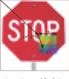 Figure 3 for Scalable Backdoor Detection in Neural Networks