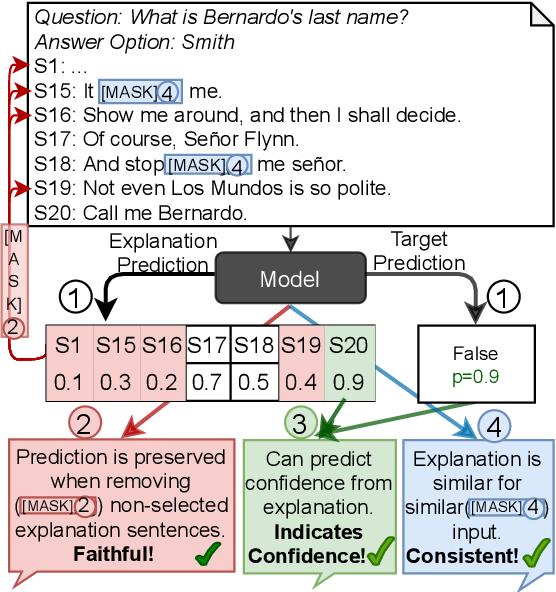 Figure 1 for Diagnostics-Guided Explanation Generation