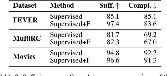 Figure 3 for Diagnostics-Guided Explanation Generation