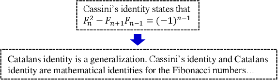 Figure 1 for Automatic Description Construction for Math Expression via Topic Relation Graph