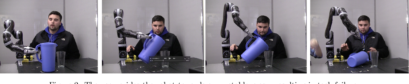 Figure 2 for Human-Robot Mutual Adaptation in Shared Autonomy