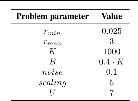 Figure 1 for Online Learning for Active Cache Synchronization