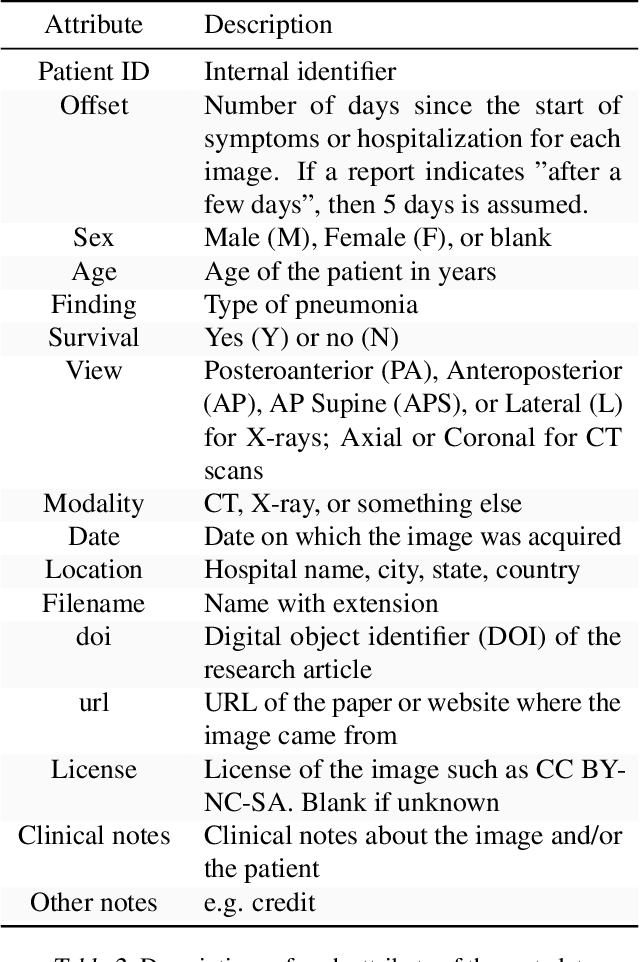 Figure 4 for COVID-19 Image Data Collection