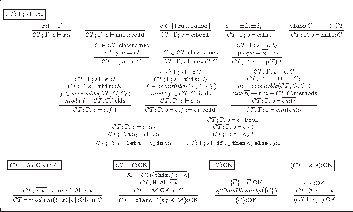 Figure 3. Typing of J1