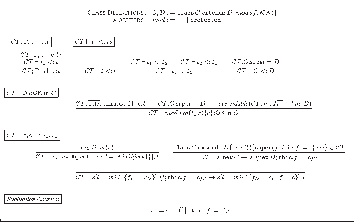 Figure 5. Syntax, typing, and operational semantics of J2(differences from J1)