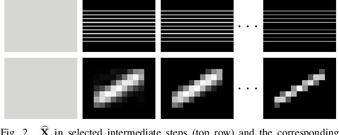 Figure 4 for Blind Image Deblurring Using Row-Column Sparse Representations
