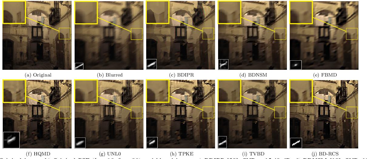 Figure 3 for Blind Image Deblurring Using Row-Column Sparse Representations
