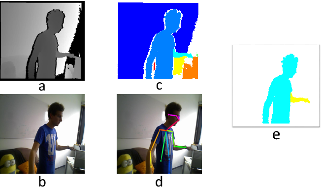 Figure 2 for Non-rigid Reconstruction with a Single Moving RGB-D Camera