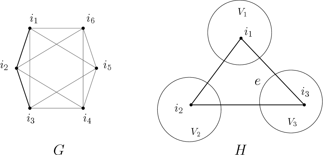Figure 1 for Deterministic tensor completion with hypergraph expanders