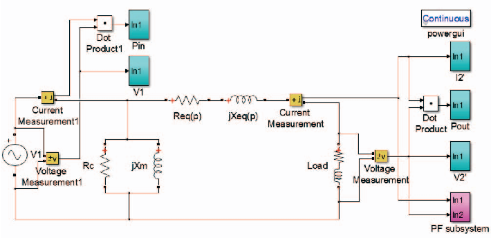 Figure 4 from Transformer interactive learning tool based on