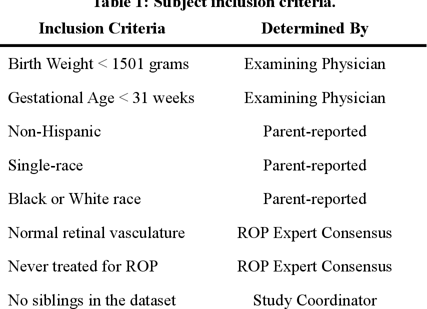Figure 2 for Not Color Blind: AI Predicts Racial Identity from Black and White Retinal Vessel Segmentations