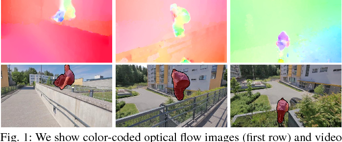 Figure 1 for FusionSeg: Learning to combine motion and appearance for fully automatic segmention of generic objects in videos