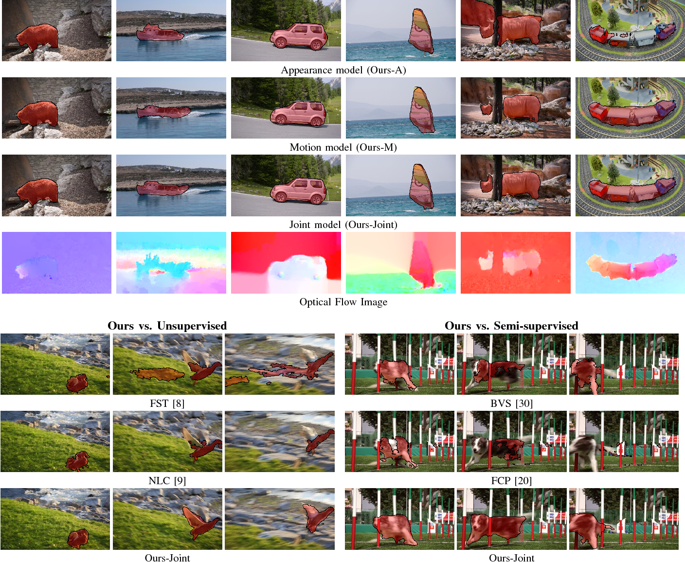 Figure 4 for FusionSeg: Learning to combine motion and appearance for fully automatic segmention of generic objects in videos
