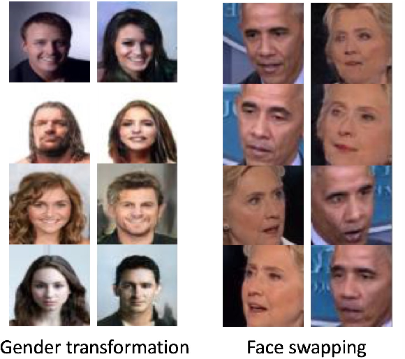 Figure 1 for Unsupervised Image-to-Image Translation with Generative Adversarial Networks