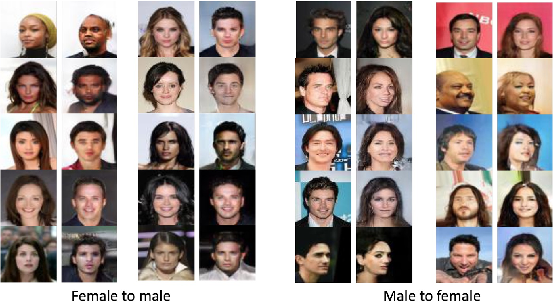 Figure 4 for Unsupervised Image-to-Image Translation with Generative Adversarial Networks