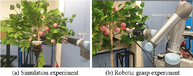 Figure 2 for Real-Time Fruit Recognition and Grasping Estimation for Autonomous Apple Harvesting