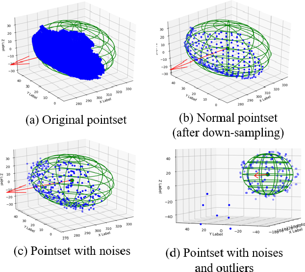 Figure 3 for Real-Time Fruit Recognition and Grasping Estimation for Autonomous Apple Harvesting