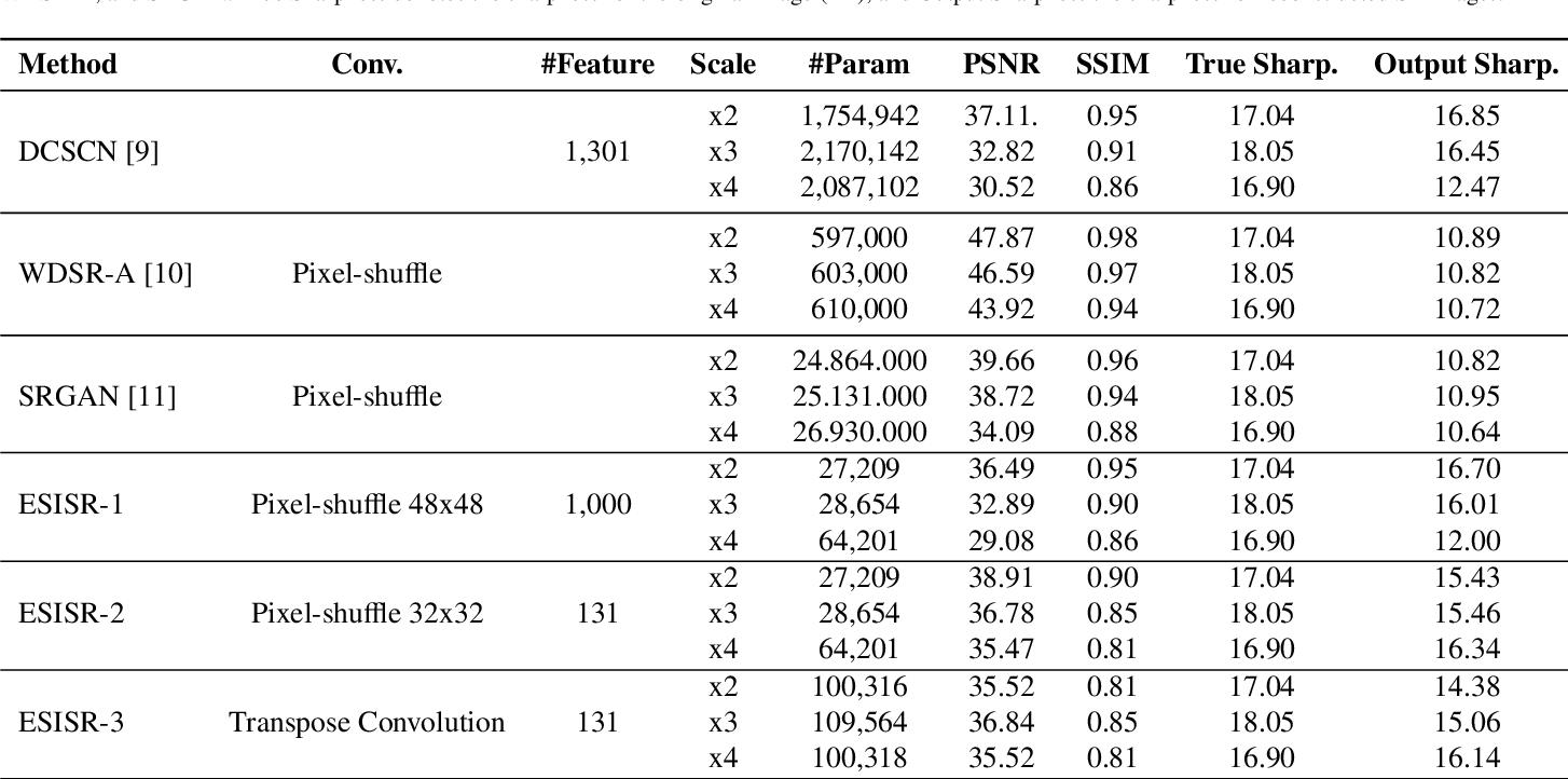 Figure 2 for Selfie Periocular Verification using an Efficient Super-Resolution Approach