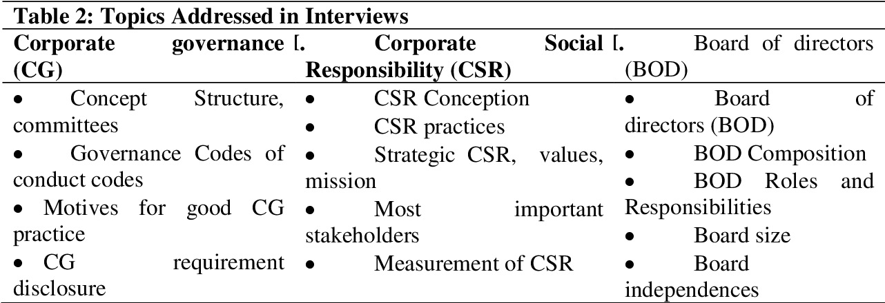 Table 2 from INTEGRATION OF CORPORATE SOCIAL RESPONSIBILITY