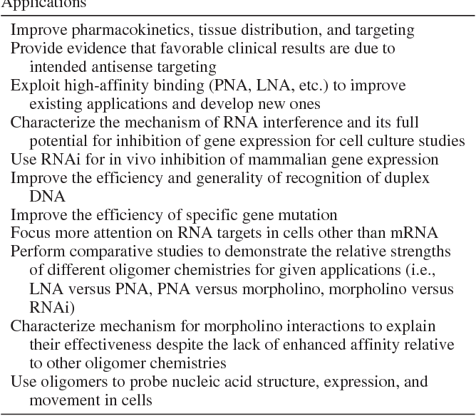 Table 2: Goals for Improving Oligonucleotides and Their Applications