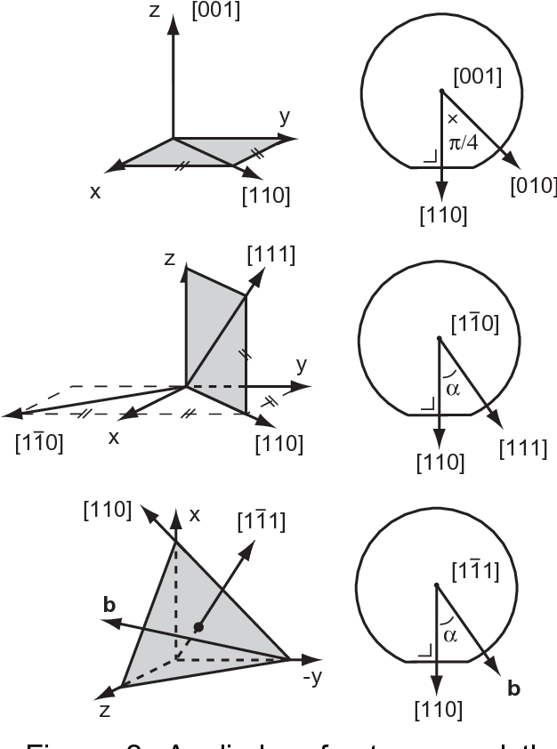 The Orientation Dependence of the Piezojunction Effect in Bipolar