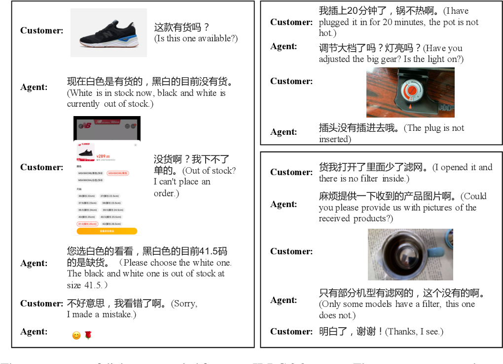 Figure 1 for The JDDC 2.0 Corpus: A Large-Scale Multimodal Multi-Turn Chinese Dialogue Dataset for E-commerce Customer Service