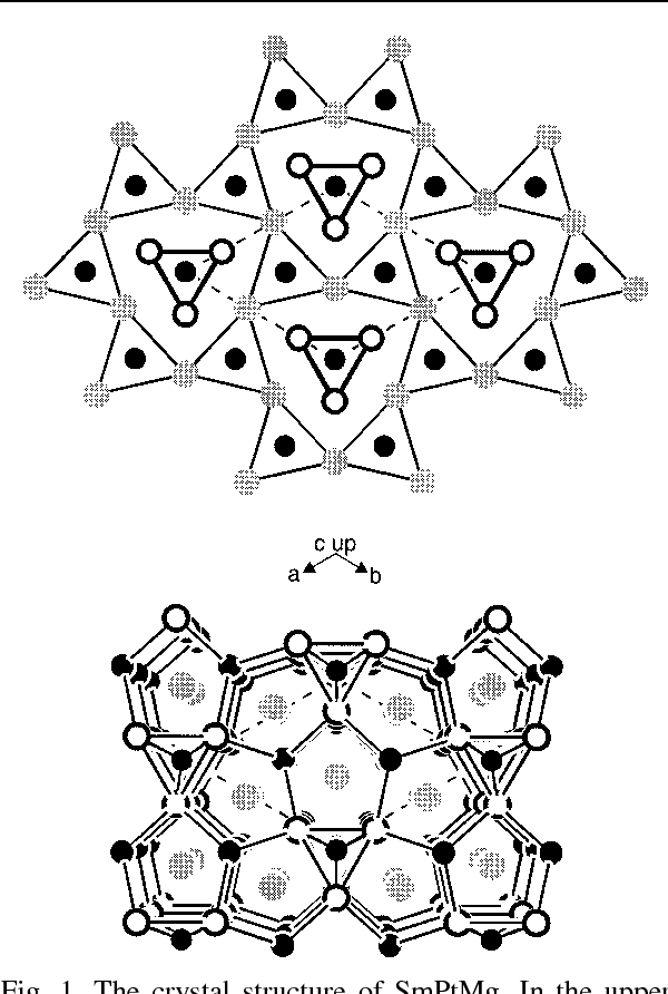 figure 1 from structure and magnetism of re ptmg re pr nd sm Neutron Atom fig 1 the crystal structure of smptmg in the upper drawing the platinum