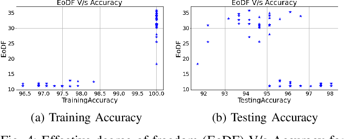 Figure 4 for Evaluating Nonlinear Decision Trees for Binary Classification Tasks with Other Existing Methods