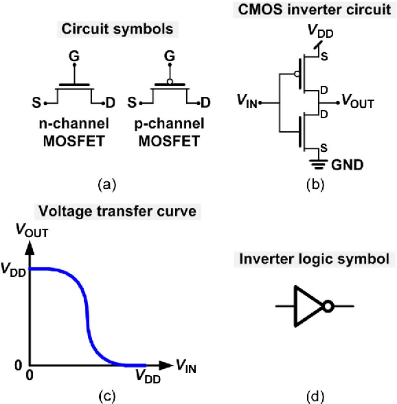 Mechanical Computing Redux Relays For Integrated Circuit