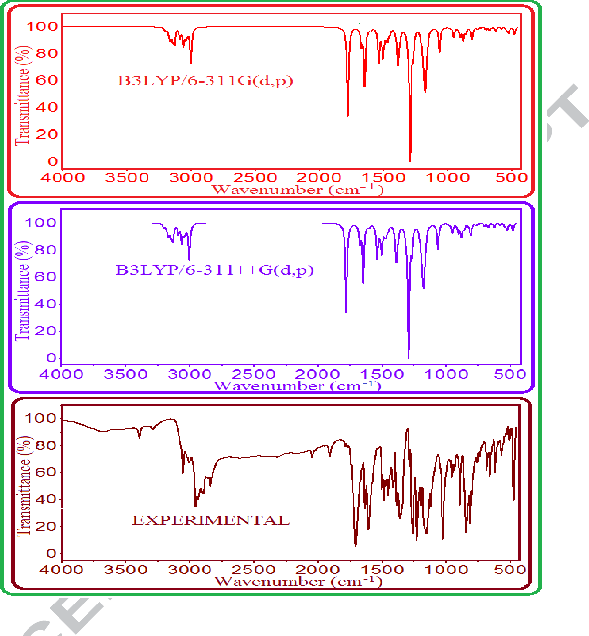 Experimental And Simulated Ft Ir Spectra Of 4mnbo