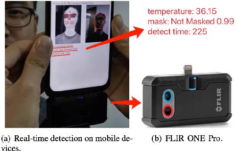 Figure 1 for A Cloud-Edge-Terminal Collaborative System for Temperature Measurement in COVID-19 Prevention