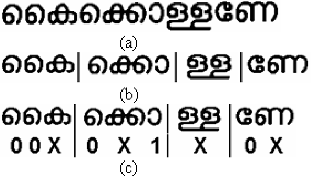 PDF] A Novel Segmentation Technique for Printed Malayalam Characters