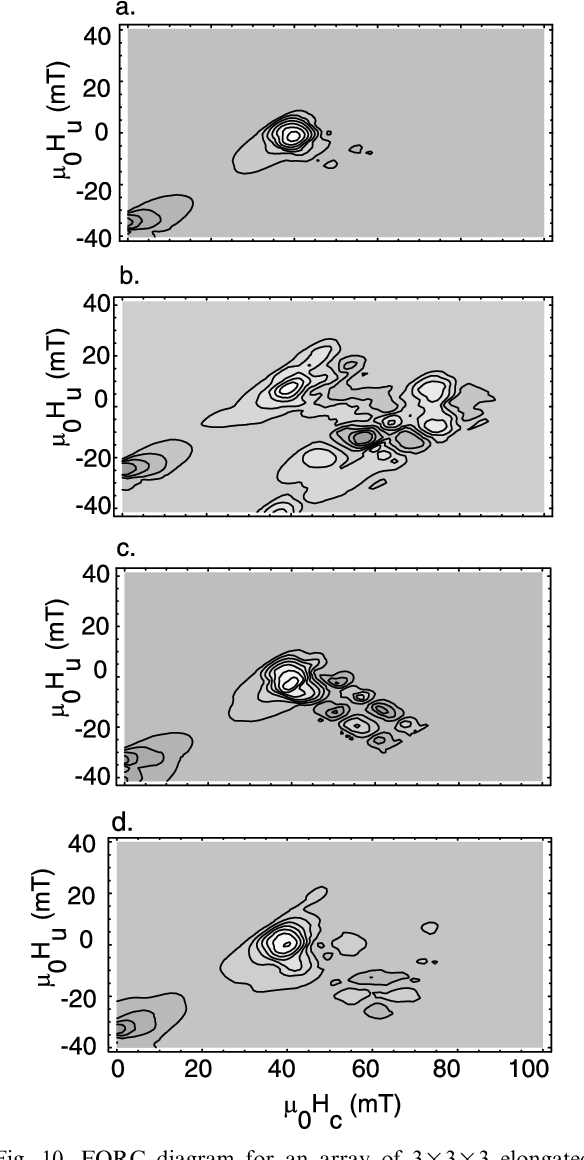 forc diagram for an array of 3u3u3 elongated sd grains (grain