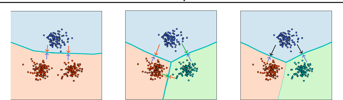 Figure 3 for Robustness from Simple Classifiers