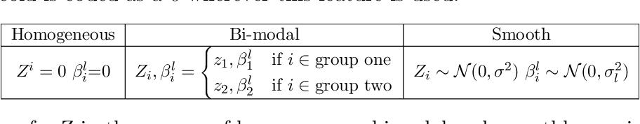 Figure 4 for IntelligentPooling: Practical Thompson Sampling for mHealth