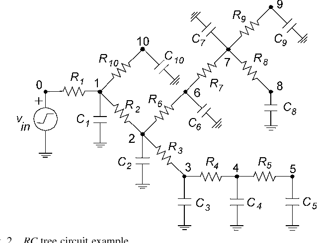 Energy Consumption In Rc Tree Circuits