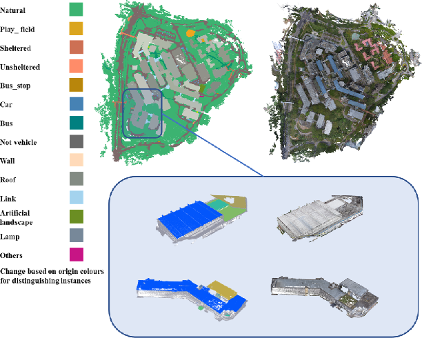 Figure 3 for Campus3D: A Photogrammetry Point Cloud Benchmark for Hierarchical Understanding of Outdoor Scene