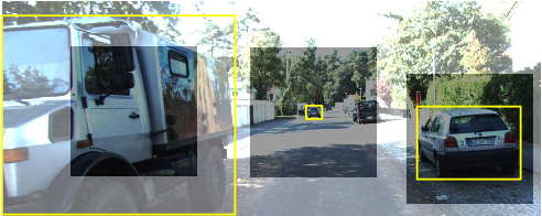 Figure 1 for A Unified Multi-scale Deep Convolutional Neural Network for Fast Object Detection