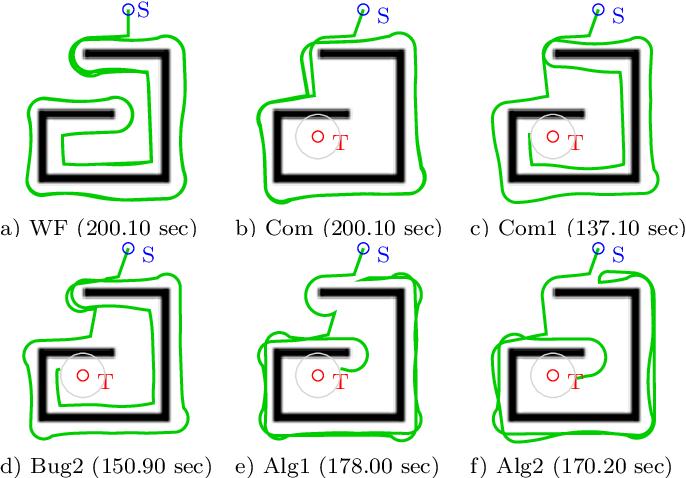 Figure 4 for A Comparative Study of Bug Algorithms for Robot Navigation