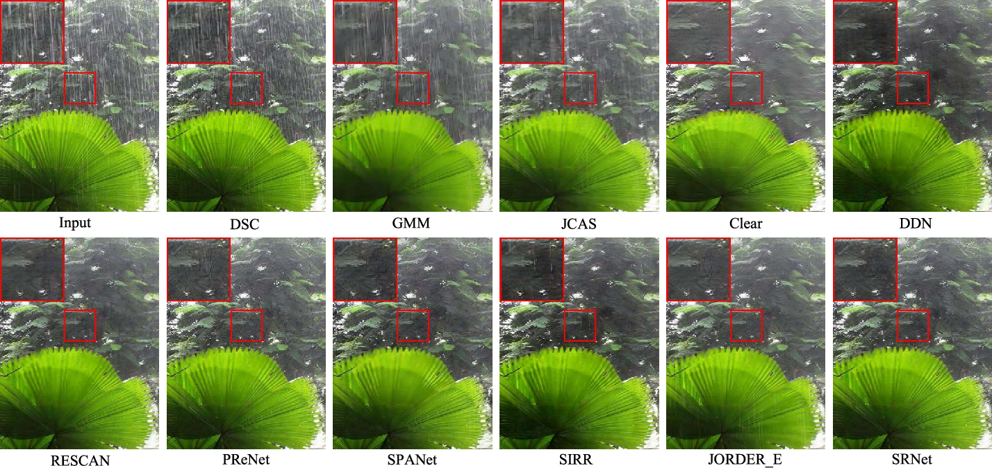 Figure 4 for Structural Residual Learning for Single Image Rain Removal