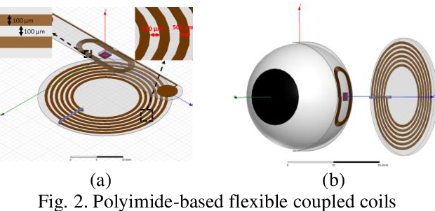 Figure 1 for Polyimide-Based Flexible Coupled-Coils Design and Load-Shift Keying Analysis