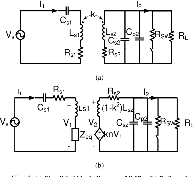 Figure 3 for Polyimide-Based Flexible Coupled-Coils Design and Load-Shift Keying Analysis