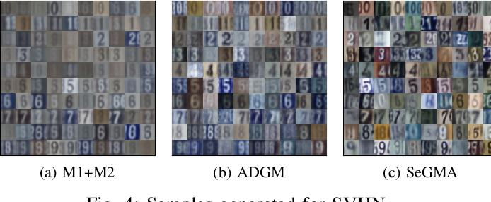 Figure 4 for SeGMA: Semi-Supervised Gaussian Mixture Auto-Encoder