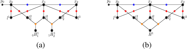 Figure 3 for Dynamic SLAM: The Need For Speed