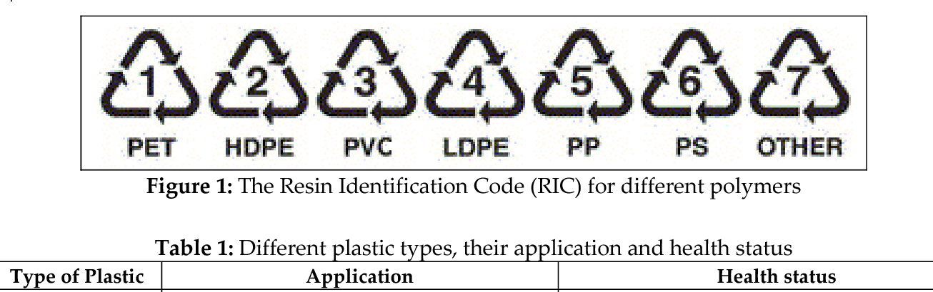 PDF] RECYCLING OF PLASTIC WASTE AND THE QUEST FOR