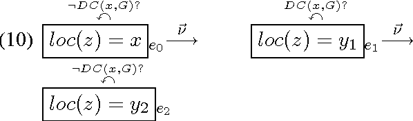 Figure 1 for Generating Simulations of Motion Events from Verbal Descriptions