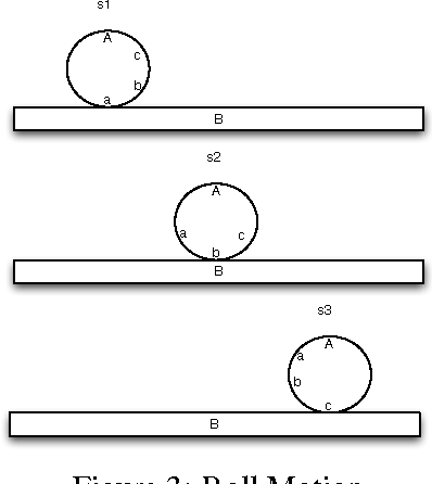 Figure 3 for Generating Simulations of Motion Events from Verbal Descriptions