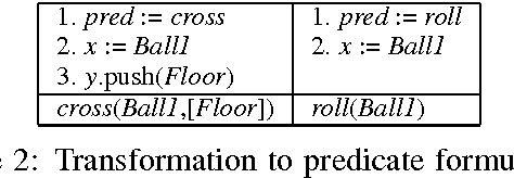 Figure 2 for Generating Simulations of Motion Events from Verbal Descriptions