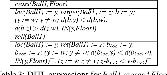Figure 4 for Generating Simulations of Motion Events from Verbal Descriptions