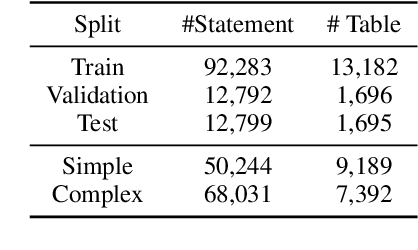 Figure 2 for Table-based Fact Verification with Salience-aware Learning